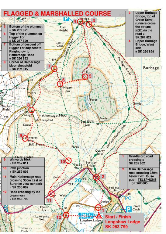 Longshaw fell race old route